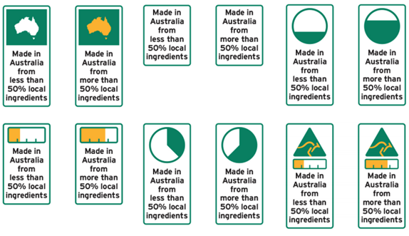 Australian Country of Origin Labelling Survery 2015 - Miss Foodie
