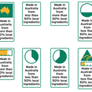 Country of Origin Labelling Survey – Have your say